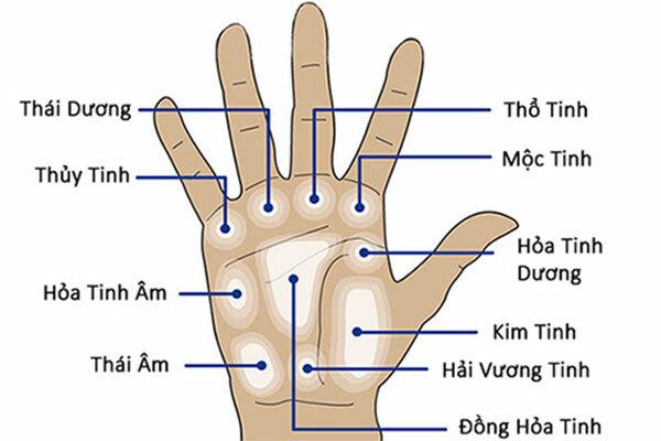 nốt ruồi trong lòng bàn tay phải - trái