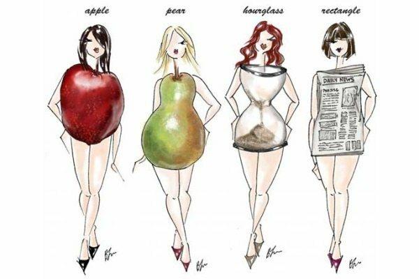 tiêu chuẩn chiều cao cân nặng của nữ