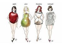 [Tiêu Chuẩn] Tỉ lệ số đo cân nặng và chiều cao chuẩn phù hợp của Nữ